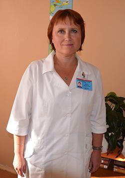 Ирина Турук