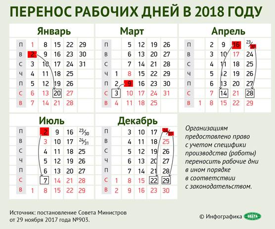 Праздники 1 мая 2018 года