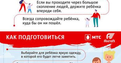 Инфографика: правила безопасности для детей в общественных местах от МТС и ПСО «Ангел»