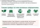 ИНФОГРАФИКА: V Форум регионов Беларуси и России