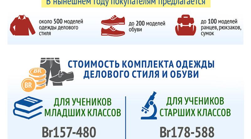 Инфографика: собираем ребенка в школу