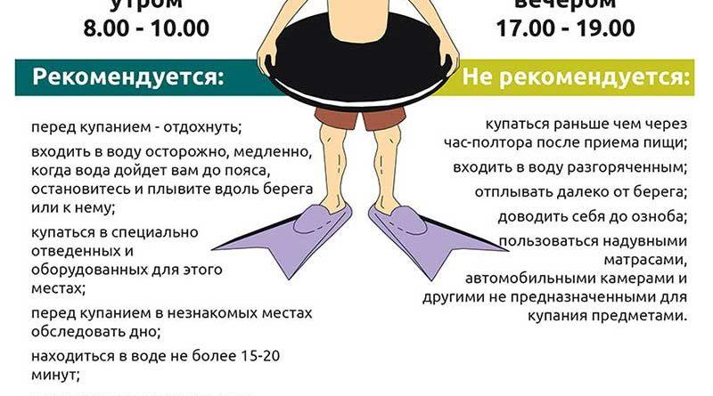 Мозырский ЗЦГЭ напоминает о правилах безопасного отдыха на воде
